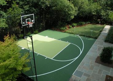 Баскетбольные площадки